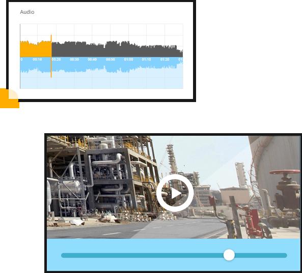 Industria 4.0 Visuartech Realidad Aumentada